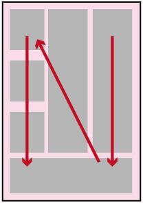 視線の動きZ型