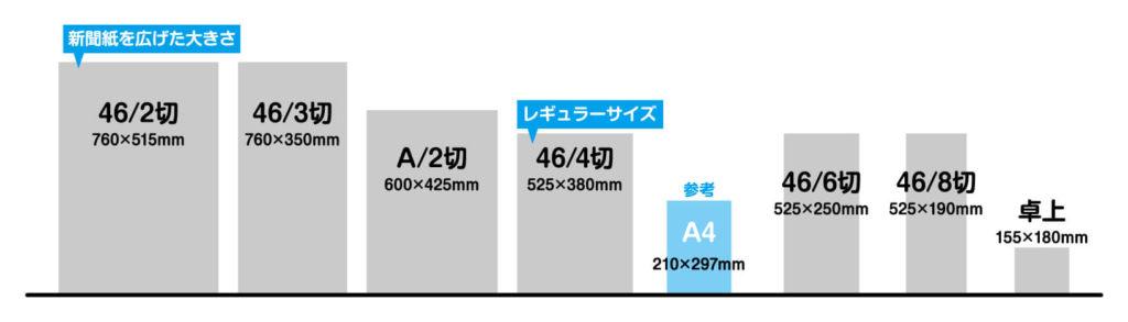 カレンダーのサイズ一覧表